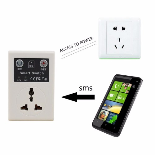 Phone Remote Wireless Control Smart Switch Socket Power UE UK Plug