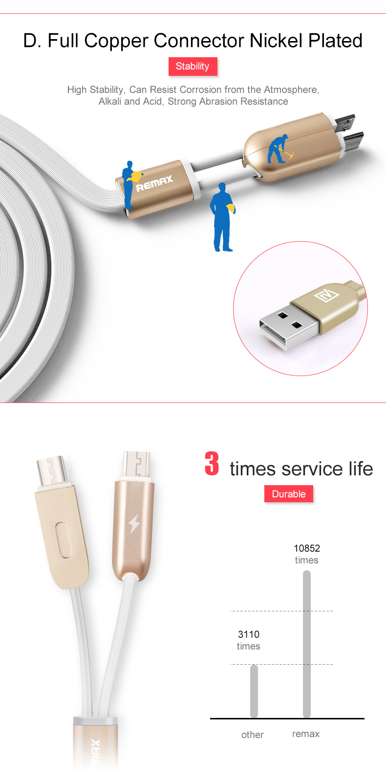 REMAX-Gemini-2in1-USB-Cable-for-iPhone-X-7-8-Plus-Micro-USB-Magnetic-sync-Fast-Charging-USB-Charger-Cable-for-SamsungxiaomiHTC-32948287341