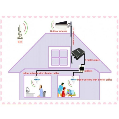 Wireless Broadband Signal Booster With 11m Cable Repeater Amplifier
