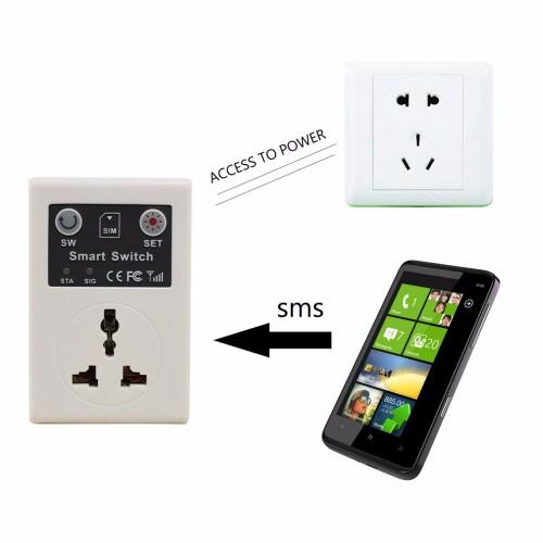Phone Remote Wireless Control Smart Switch Socket Power UE UK Plug