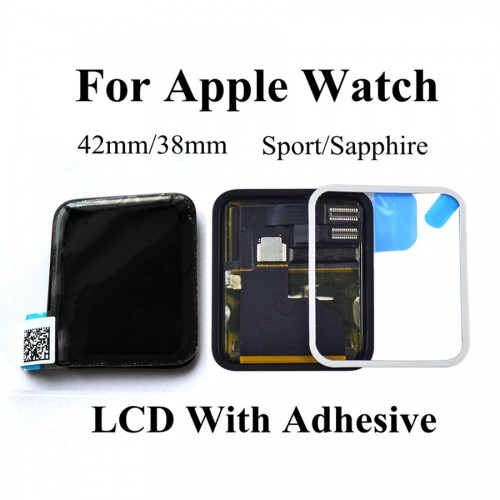 Apple watch Panel